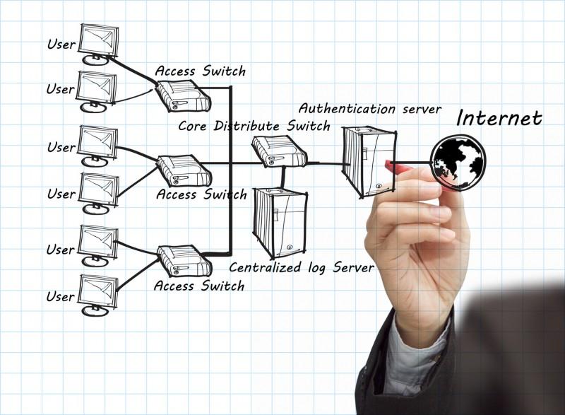 Netzwerke und Service von Hurm IT